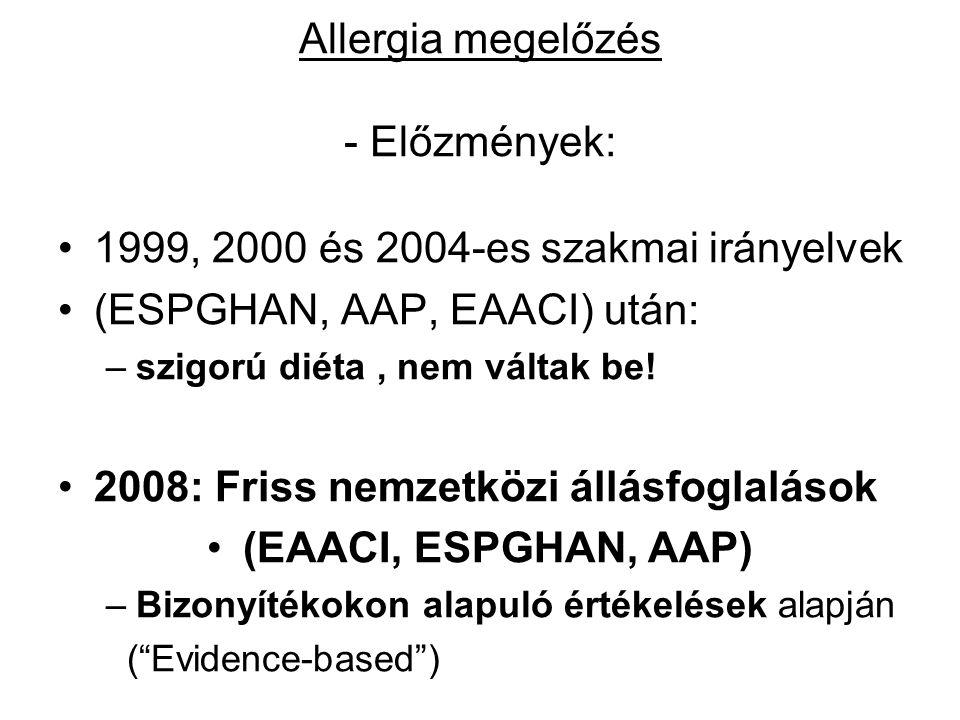 Allergia megelőzés - Előzmények:
