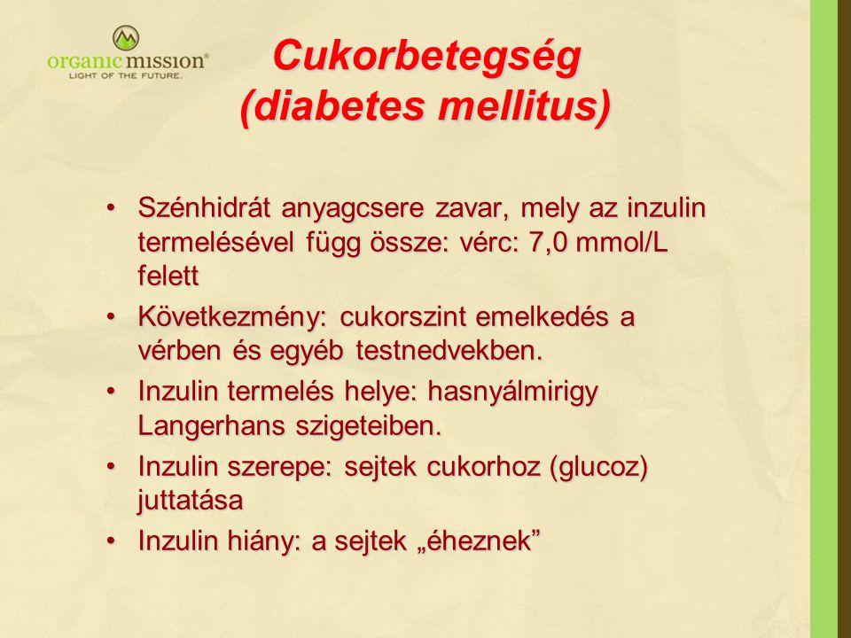 Cukorbetegség (diabetes mellitus)