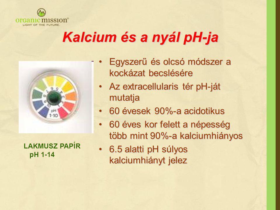 Kalcium és a nyál pH-ja Egyszerű és olcsó módszer a kockázat becslésére. Az extracellularis tér pH-ját mutatja.