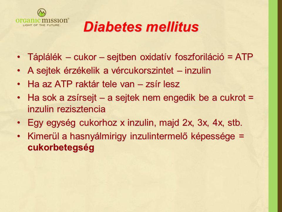 Diabetes mellitus Táplálék – cukor – sejtben oxidatív foszforiláció = ATP. A sejtek érzékelik a vércukorszintet – inzulin.