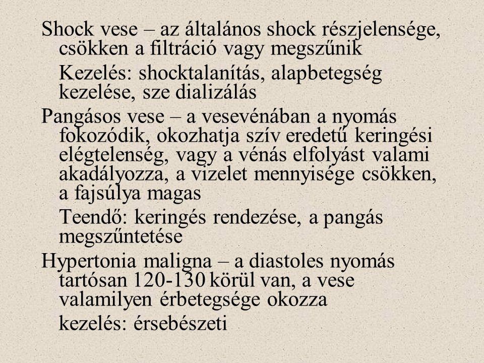 Shock vese – az általános shock részjelensége, csökken a filtráció vagy megszűnik Kezelés: shocktalanítás, alapbetegség kezelése, sze dializálás Pangásos vese – a vesevénában a nyomás fokozódik, okozhatja szív eredetű keringési elégtelenség, vagy a vénás elfolyást valami akadályozza, a vizelet mennyisége csökken, a fajsúlya magas Teendő: keringés rendezése, a pangás megszűntetése Hypertonia maligna – a diastoles nyomás tartósan 120-130 körül van, a vese valamilyen érbetegsége okozza kezelés: érsebészeti