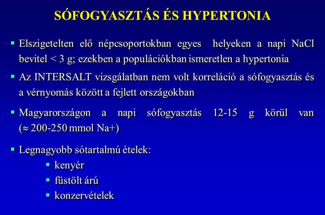 SÓFOGYASZTÁS ÉS HYPERTONIA