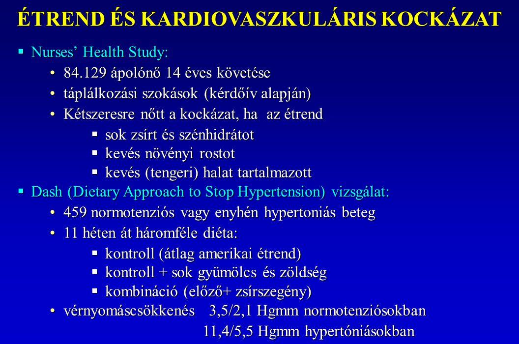 ÉTREND ÉS KARDIOVASZKULÁRIS KOCKÁZAT