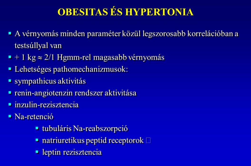 OBESITAS ÉS HYPERTONIA