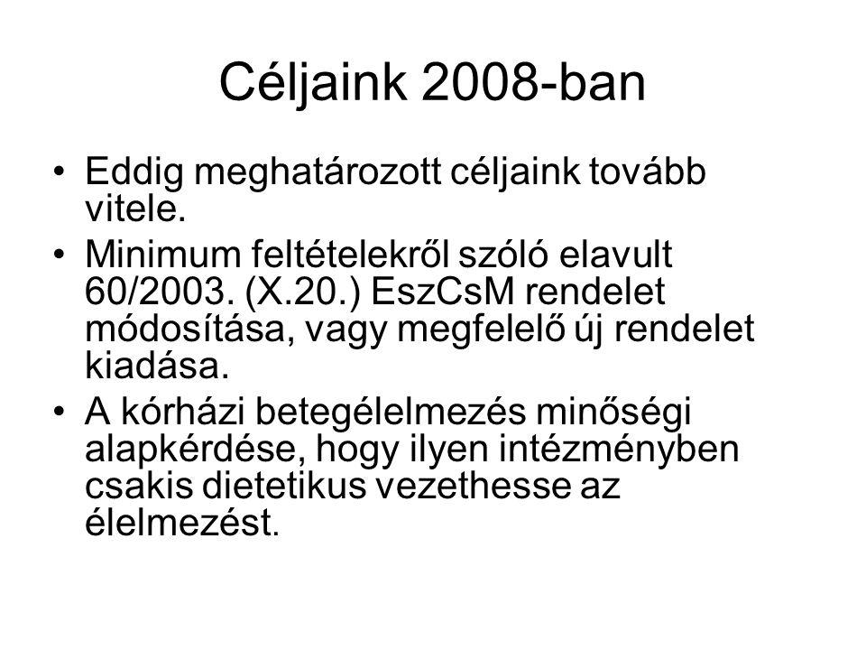 Céljaink 2008-ban Eddig meghatározott céljaink tovább vitele.