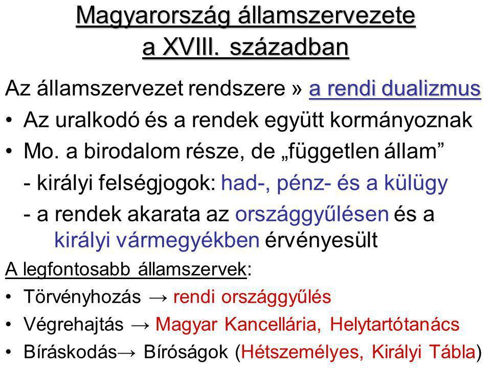 Magyarország államszervezete a XVIII. században