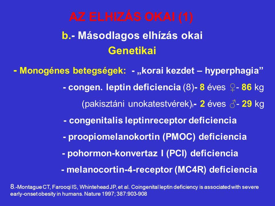 b.- Másodlagos elhízás okai