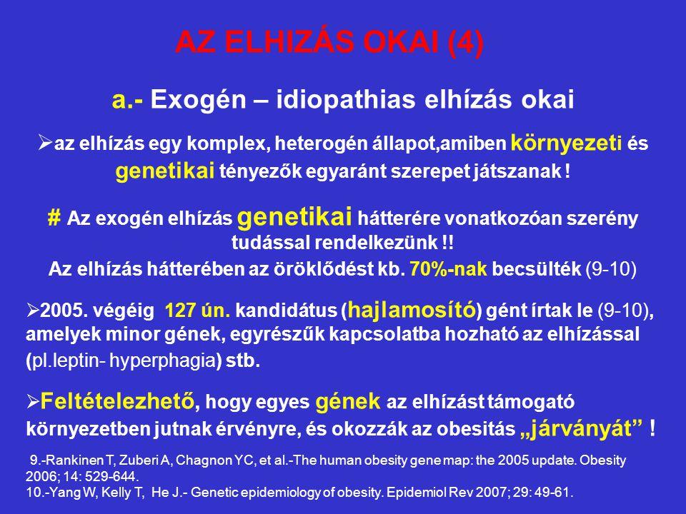 a.- Exogén – idiopathias elhízás okai