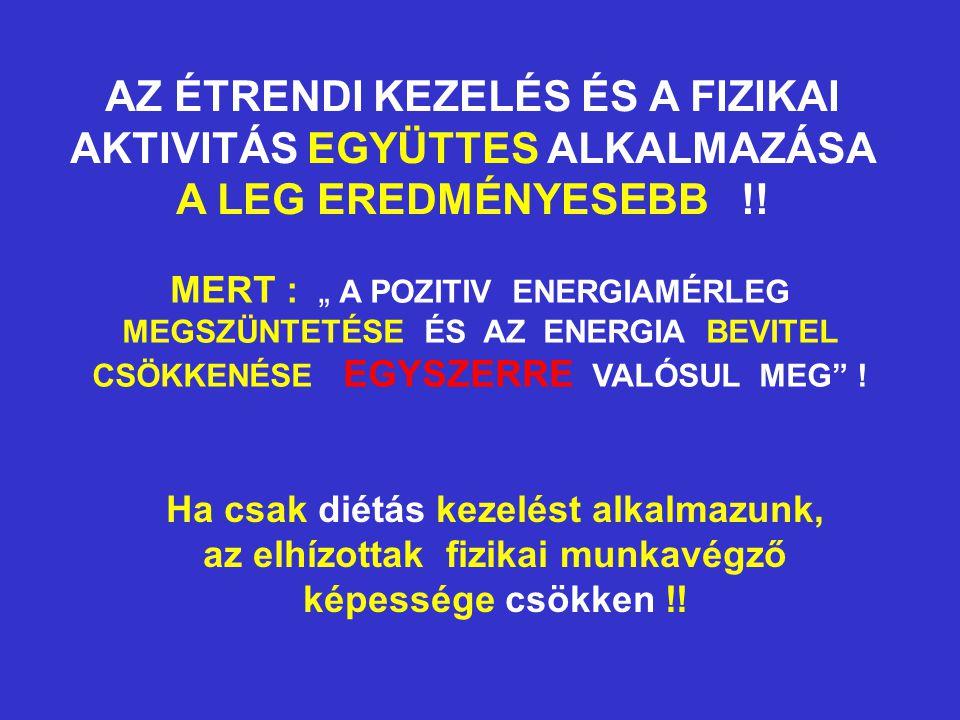 AZ ÉTRENDI KEZELÉS ÉS A FIZIKAI AKTIVITÁS EGYÜTTES ALKALMAZÁSA A LEG EREDMÉNYESEBB !!