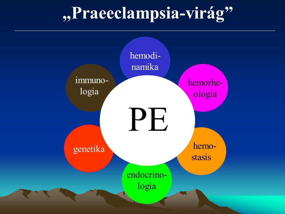 "PE PE ""Praeeclampsia-virág hemodi- namika hemorhe- immuno- ologia"