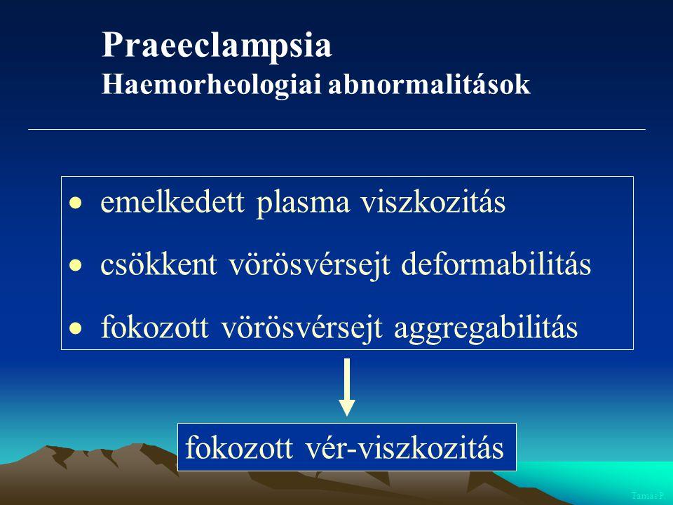 Praeeclampsia  emelkedett plasma viszkozitás
