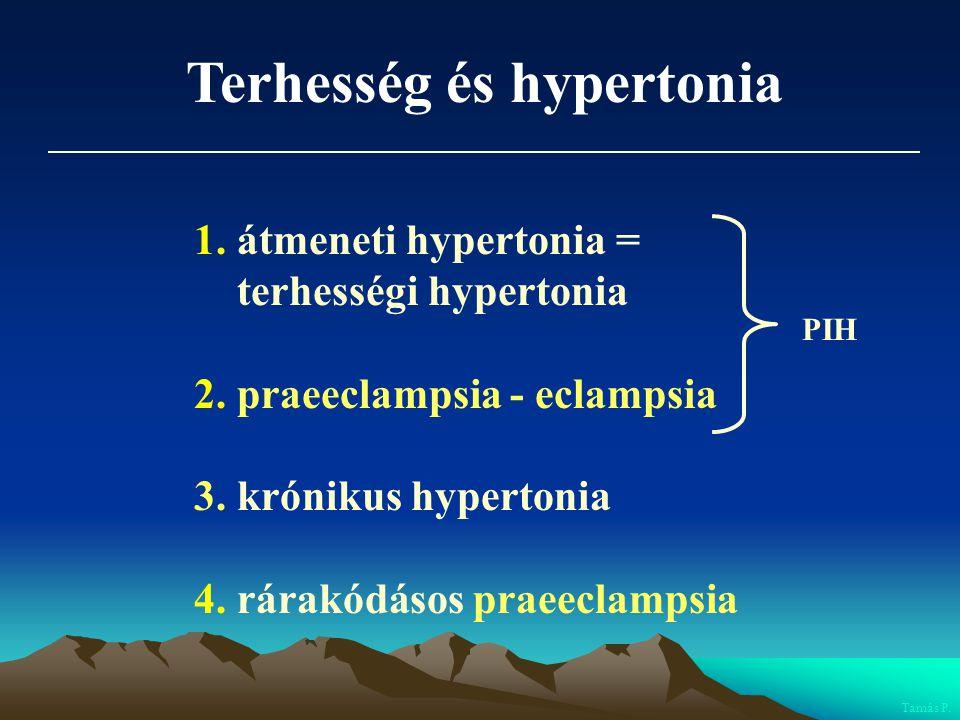 Terhesség és hypertonia
