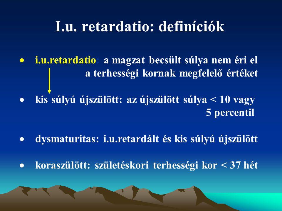I.u. retardatio: definíciók
