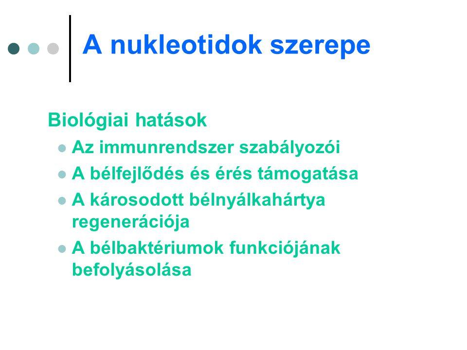 A nukleotidok szerepe Biológiai hatások Az immunrendszer szabályozói