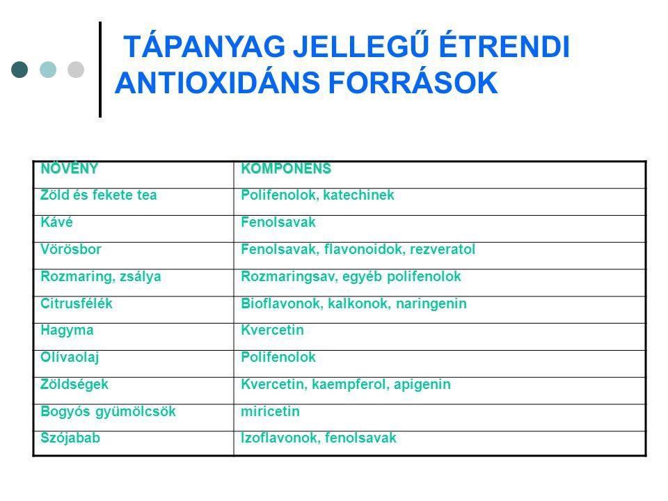 TÁPANYAG JELLEGŰ ÉTRENDI ANTIOXIDÁNS FORRÁSOK