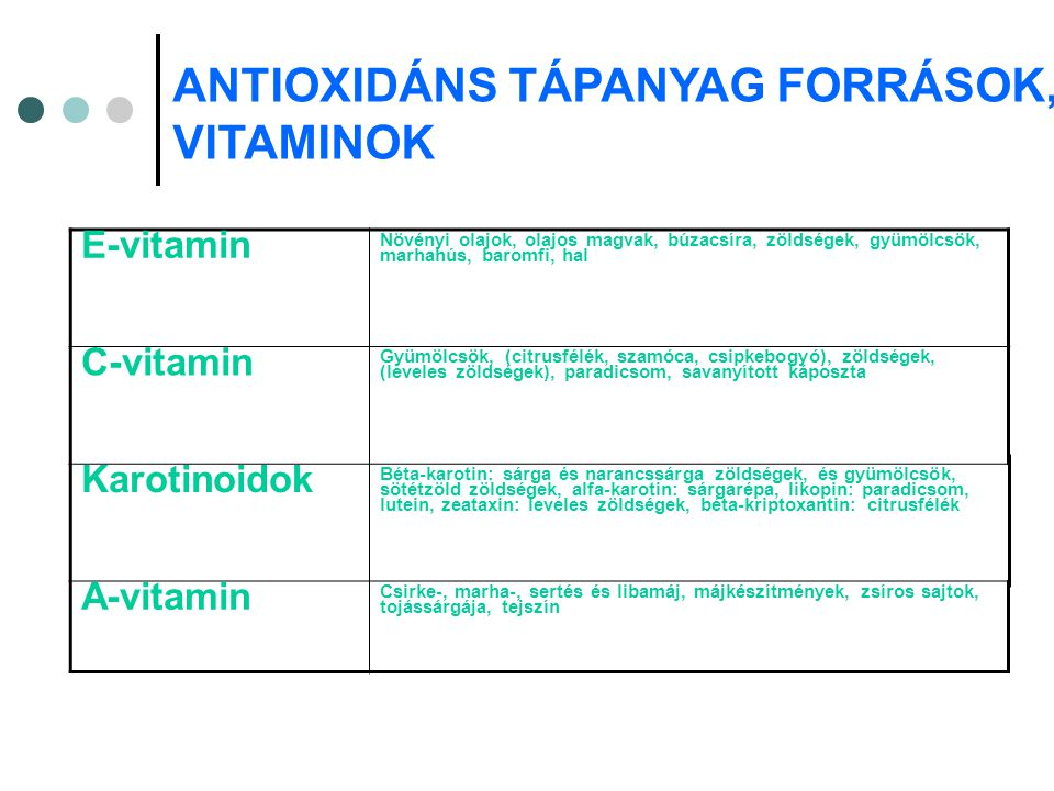 ANTIOXIDÁNS TÁPANYAG FORRÁSOK, VITAMINOK