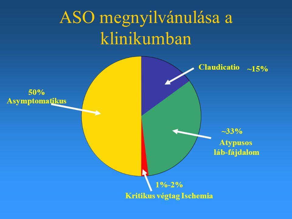 ASO megnyilvánulása a klinikumban
