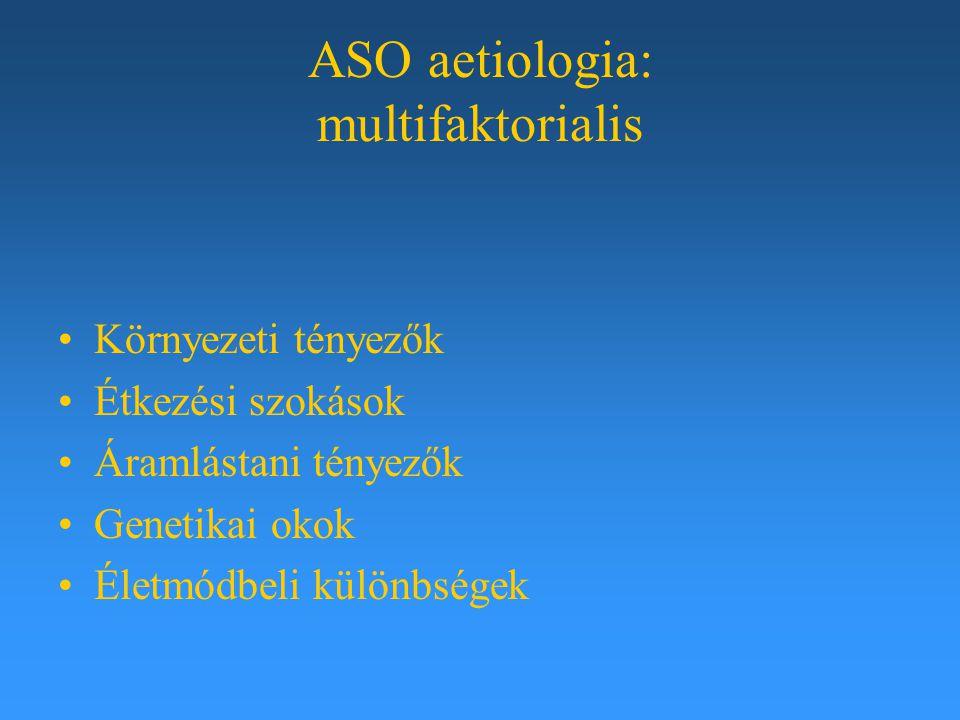 ASO aetiologia: multifaktorialis