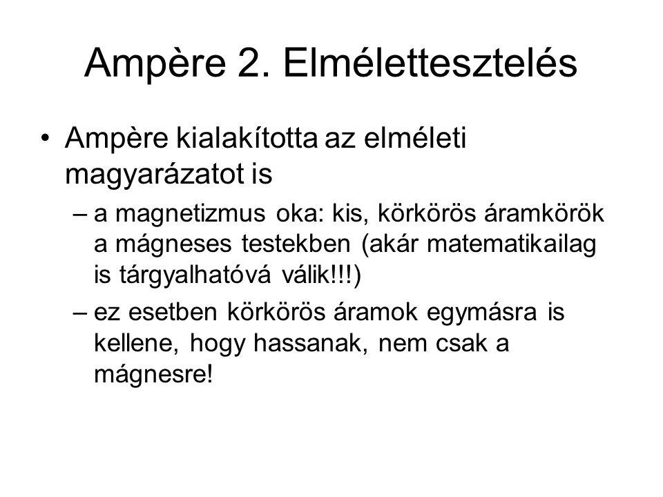 Ampère 2. Elmélettesztelés