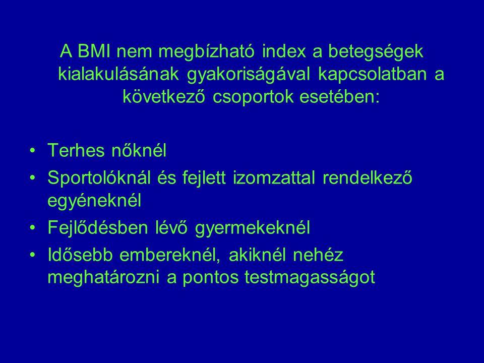 A BMI nem megbízható index a betegségek kialakulásának gyakoriságával kapcsolatban a következő csoportok esetében: