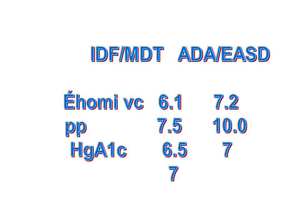 IDF/MDT ADA/EASD Éhomi vc 6.1 7.2 pp 7.5 10.0 HgA1c 6.5 7 7