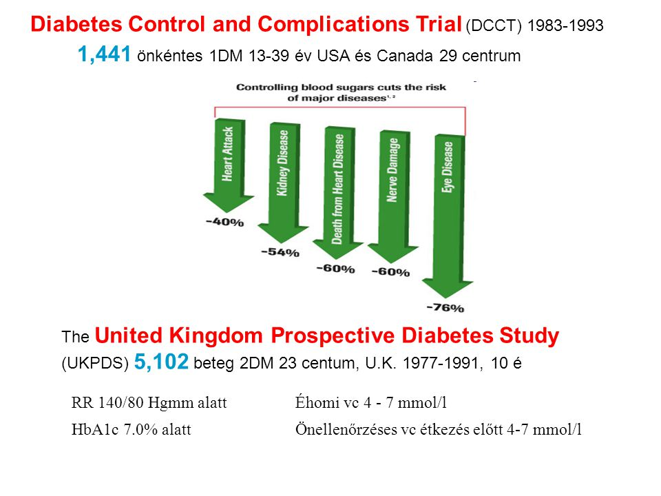 Diabetes Control and Complications Trial (DCCT) 1983-1993