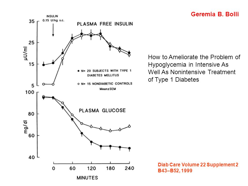 Geremia B. Bolli How to Ameliorate the Problem of Hypoglycemia in Intensive As Well As Nonintensive Treatment of Type 1 Diabetes.