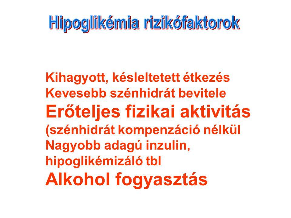 Hipoglikémia rizikófaktorok