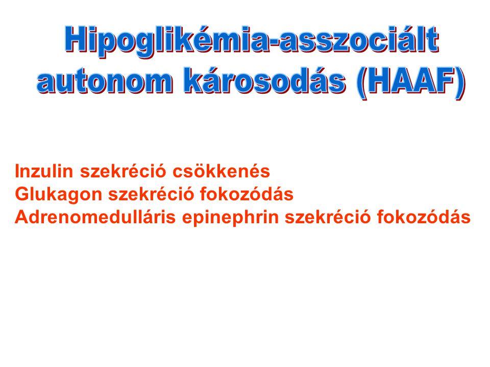 Hipoglikémia-asszociált autonom károsodás (HAAF)