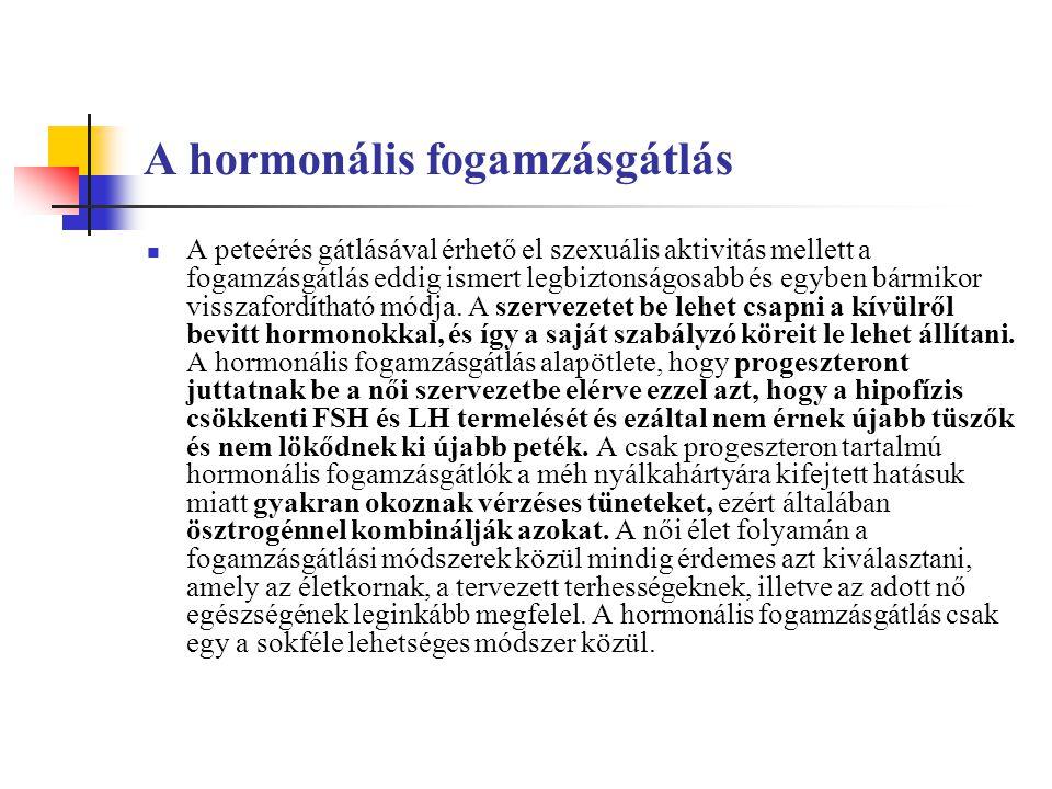 A hormonális fogamzásgátlás