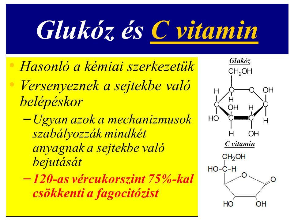 Glukóz és C vitamin Hasonló a kémiai szerkezetük