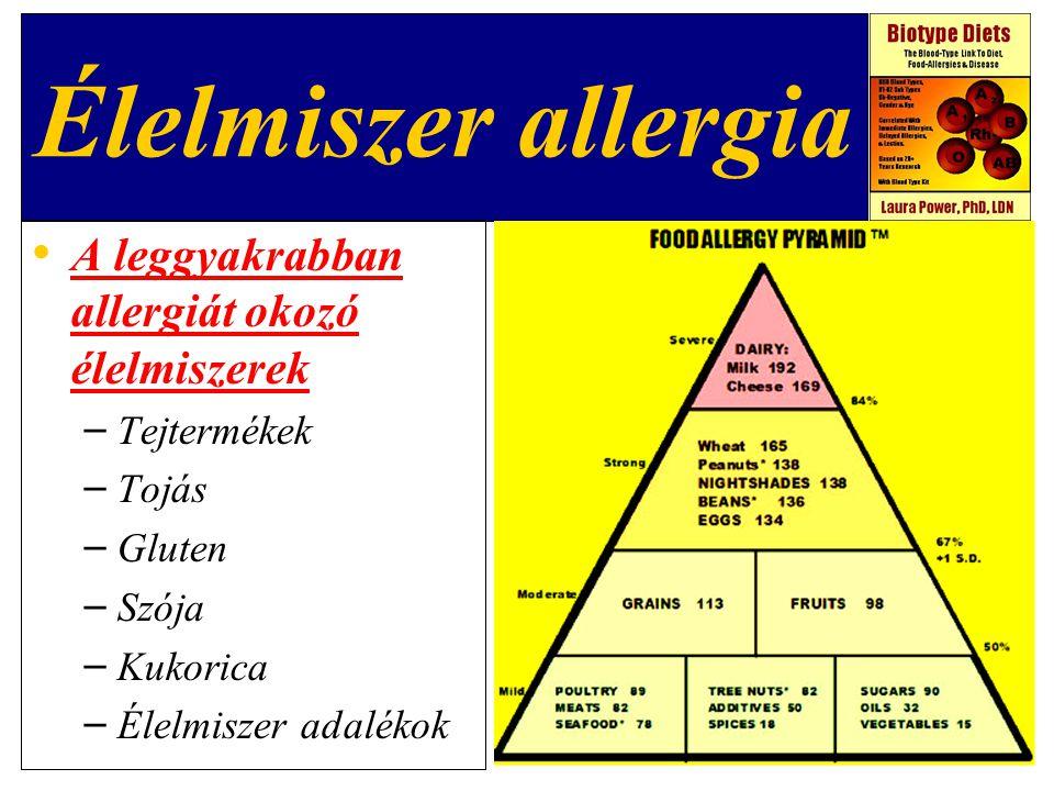Élelmiszer allergia A leggyakrabban allergiát okozó élelmiszerek
