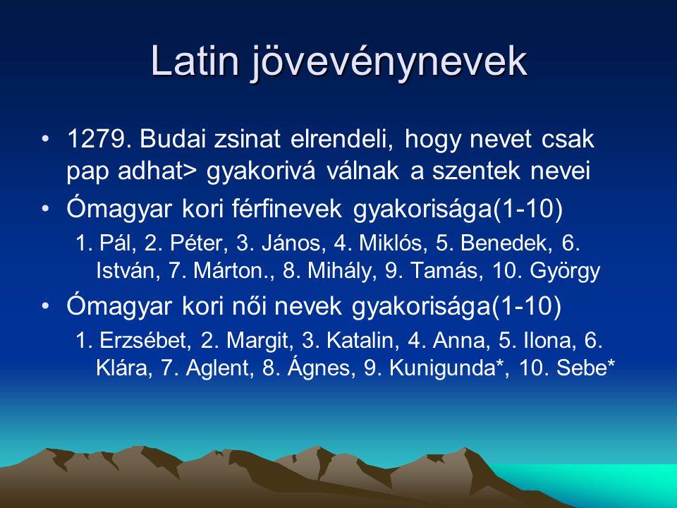 Latin jövevénynevek 1279. Budai zsinat elrendeli, hogy nevet csak pap adhat> gyakorivá válnak a szentek nevei.