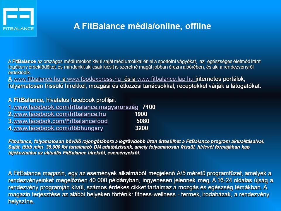 A FitBalance média/online, offline