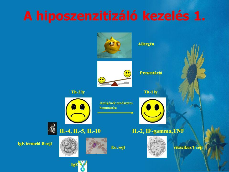 A hiposzenzitizáló kezelés 1.