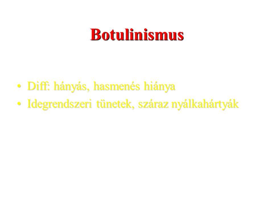 Botulinismus Diff: hányás, hasmenés hiánya