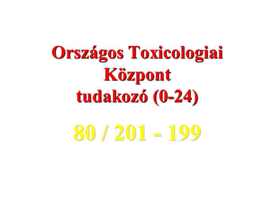 Országos Toxicologiai Központ tudakozó (0-24)