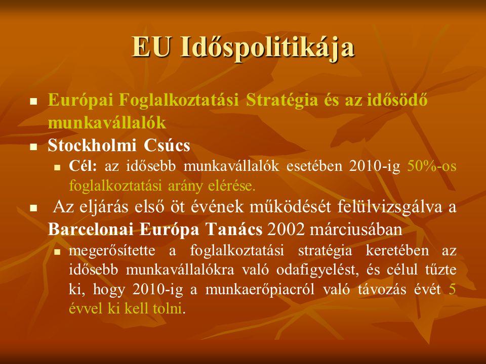 EU Időspolitikája Európai Foglalkoztatási Stratégia és az idősödő munkavállalók. Stockholmi Csúcs.