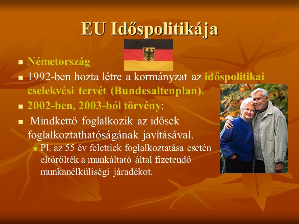 EU Időspolitikája Németország