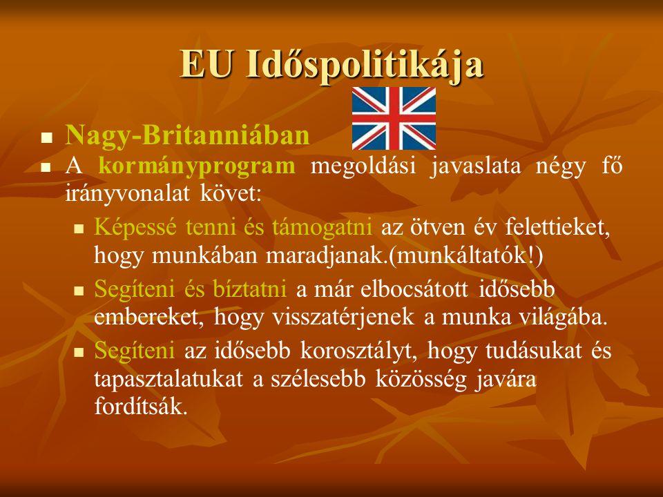 EU Időspolitikája Nagy-Britanniában