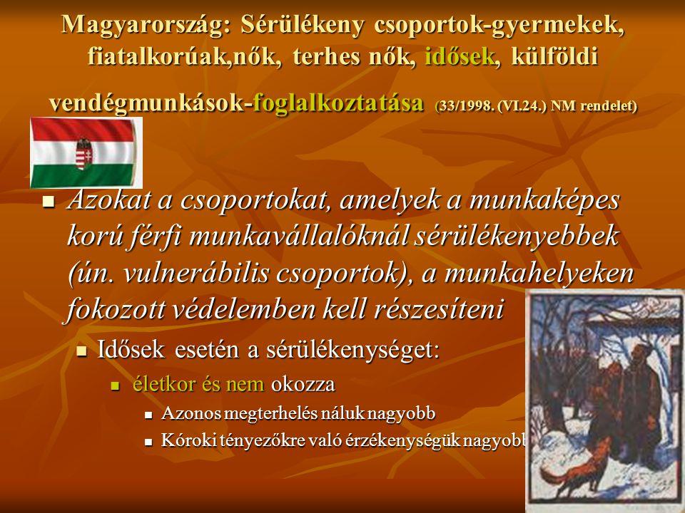 Magyarország: Sérülékeny csoportok-gyermekek, fiatalkorúak,nők, terhes nők, idősek, külföldi vendégmunkások-foglalkoztatása (33/1998. (VI.24.) NM rendelet)