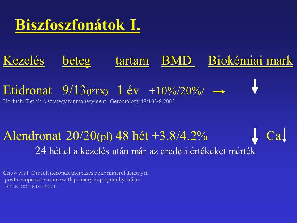 Biszfoszfonátok I. Kezelés beteg tartam BMD Biokémiai mark