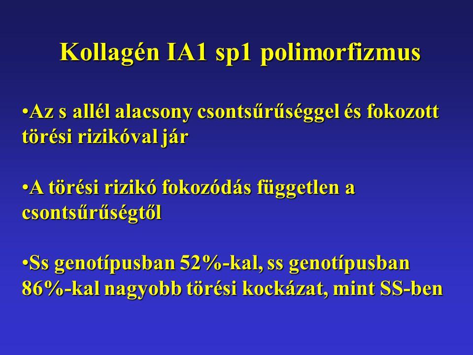 Kollagén IA1 sp1 polimorfizmus