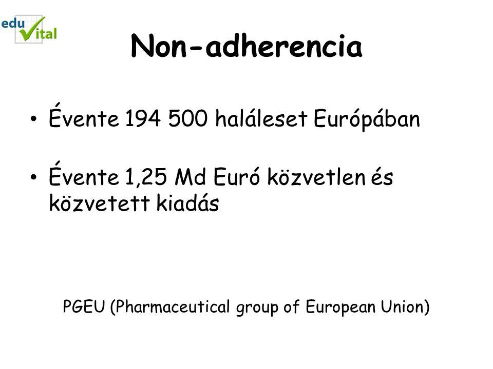 PGEU (Pharmaceutical group of European Union)