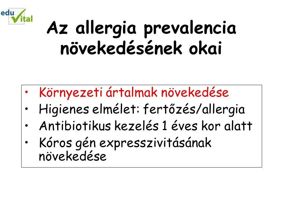 Az allergia prevalencia növekedésének okai