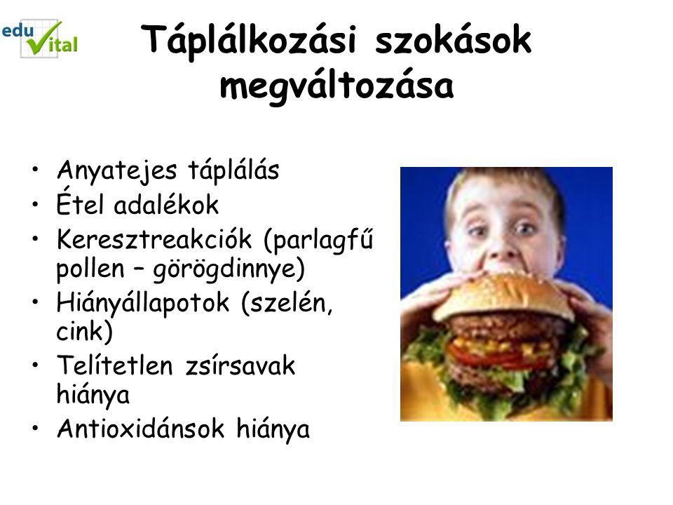 Táplálkozási szokások megváltozása