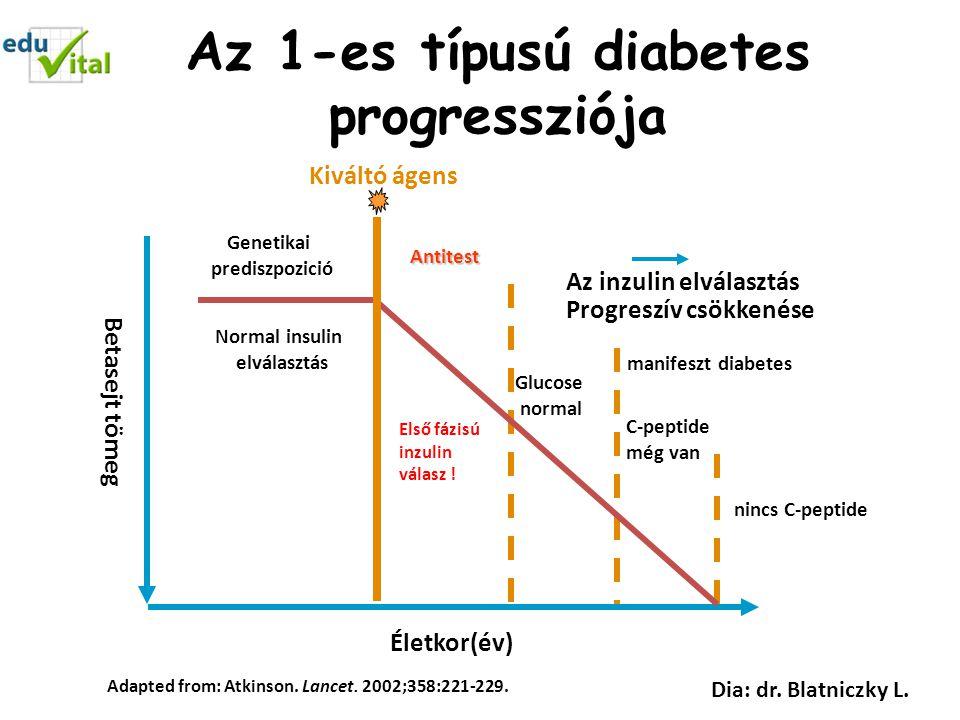 Az 1-es típusú diabetes progressziója
