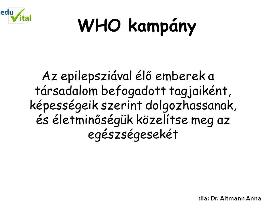 WHO kampány