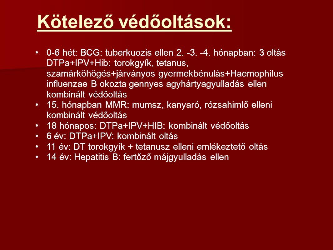 Kötelező védőoltások: