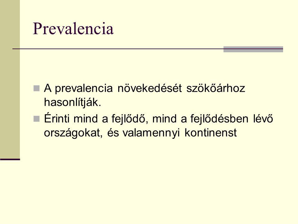Prevalencia A prevalencia növekedését szökőárhoz hasonlítják.
